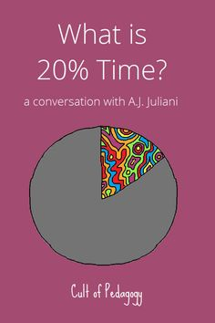 What is 20 Percent Time? A Conversation with A.J. Juliani about how he implemented 20 Time (also known as Genius Hour or passion-driven education) in his classroom.