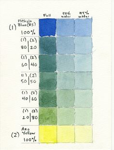 Phthalo Blue (RS) + Azo Yellow, M. Watercolor Mixing, Watercolor Tips, Watercolor Projects, Watercolour Tutorials, Watercolor Techniques, Art Techniques, Watercolour Painting, Watercolours, Mixing Paint Colors
