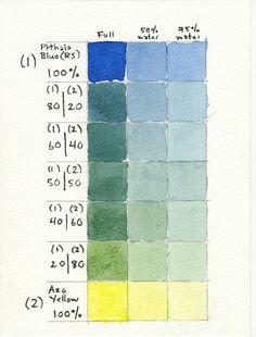 Phthalo Blue (RS) + Azo Yellow, M.Graham Watercolors
