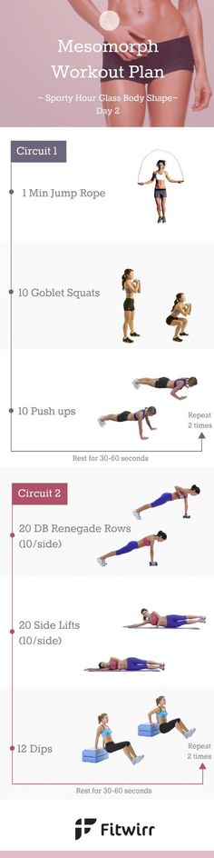 190 Best diet workout images in 2019 | Workout, Diet, Fun