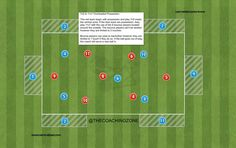"The Coaching Zone on Twitter: ""7v5 to 11v7 Positional Possession 🎥⚽️ @TacticalPad… "" Red Team, Drills, Twitter Sign Up, Things That Bounce, Coaching, Soccer, Exercises, Football Soccer, Training"