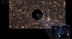 """Astromomers find biggest black holes yet / """"Astronomers are reporting that they have taken the measure of the biggest, baddest black holes yet found in the universe, abyssal yawns 10 times the size of our solar system into which billions of Suns have vanished like a guilty thought. Such  holes, they say, might be the gravitational cornerstones of galaxies and clues to the fates of violent quasars, the almost supernaturally powerful explosions in the hearts of young galaxies that dominated…"""