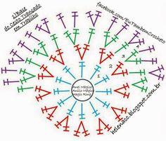 Talisman Eye – Free Crochet Pattern at Slipstitch Hollow – Page 298926494013203949 – BuzzTMZ Crochet Eyes, Crochet Box, Crochet Diagram, Crochet Gifts, Crochet Motif, Crochet Flowers, Free Crochet, Crochet Dolls Free Patterns, Crochet Stitches Patterns