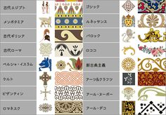 古代エジプトから近代アールデコまで、美しい文様やモチーフが商用利用できる -ヨーロッパ伝統紋様素材集   コリス
