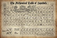 Buy The Alchemical Table of Symbols Art Print by Egregore Design