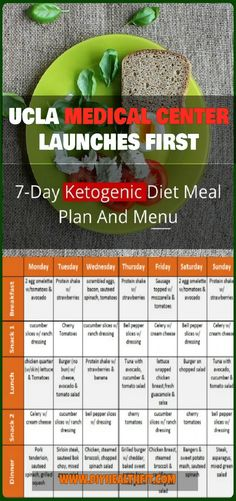 UCLA MEDICAL CENTER LAUNCHES FIRST 7-DAY KETOGENIC DIET MEAL PLAN