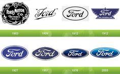 Funcion identificativa ya que el color ha representado a esta marca en el paso de los años y si se le cambiara costara ser reconocida.