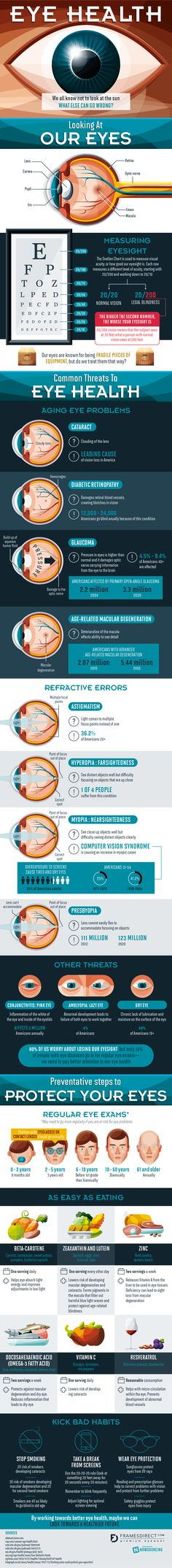 Infographic: Preventing Vision Problems - Healthy Lifestyle Tips Health Tips, Health And Wellness, Health Care, Health Facts, Mental Health, Healthy Eyes, Get Healthy, Healthy Life, Common Eye Diseases