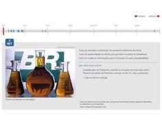 Cronograma da megaoferta de ações da Petrobras