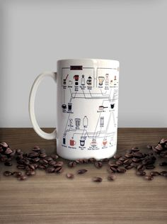 Pop Chart Lab --> Design + Data = Delight --> The Compendious Coffee Chart Coffee Mug