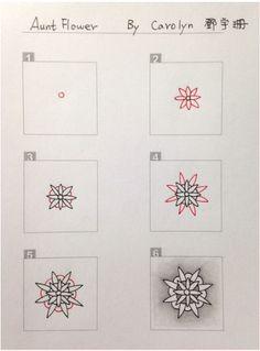 Zen painting designs around Zentangle pattern -Aunt Flower @ damy joy as random ruffian off state PIXNET :: ::