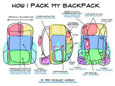 Backpacking trips, Happy and The journey on Pinterest