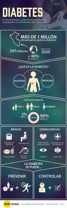 Pirámide de alimentación, actividad física y sedentarismo