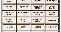 Etikety na kořenky        ODKAZ KE STAŽENÍ ETIKET NA KOŘENKY      Další barevné varianty etiket zdarma ke stažení      Etikety  na kořen... Korn, Turmeric