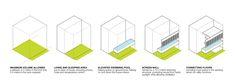 Galería de Casa H / VACO Design - 54