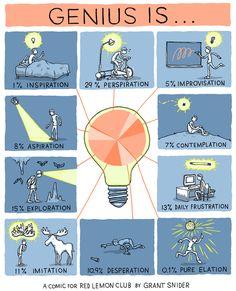 Así somos los genios