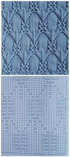 Irish Moss Stitch Hat Pattern - Make a hat with this easy and free knitting pattern by Handy Little Me that is perfect for beginners. Types Of Knitting Stitches, Lace Knitting Patterns, Knitting Stiches, Knitting Charts, Lace Patterns, Knitting Socks, Crochet Stitches, Baby Knitting, Stitch Patterns