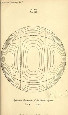 1873 - A treatise on electricity and magnetism - by Maxwell, James Clerk, 1831-1879