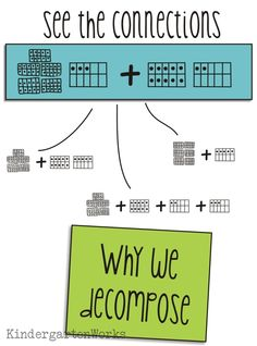 What decomposing means in older grades and how what we do in K goes towards that