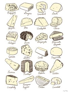 Chart to find different types of cheese for gift baskets   Visit www.bloxstyle.com for personalized cheese boards and more! #bloxstyle