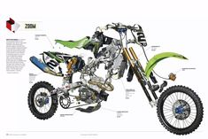 How to do exploded view photography Motorcycle Design, Bike Design, Kawasaki Motorbikes, Motorbike Parts, Exploded View, Industrial Design Sketch, Dirtbikes, Technical Drawing, Concept Cars