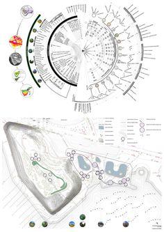 diagramas arquitectura - Bing Imágenes