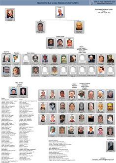 how to say family tree in italian