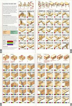 Selecting the Right Joint (Chairs, Tables, Frames, Boxes, Drawers and Cabinets) : woodworking