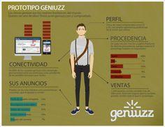Prototipo geniuzz http://www.geniuzz.com/blog/infografias/