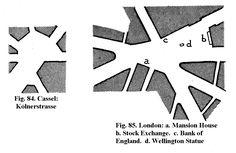• DER STÄDTEBAU NACH SEINEN KÜNSTLERISCHEN GRUNDSÄTZEN (L'Art de bâtir les villes) • 1889 • CAMILLO SITTE •