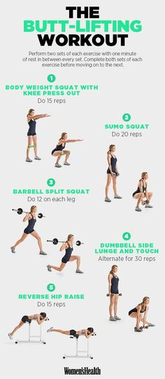 Fitness Tips : The Butt-Lifting Workout - Healthy Body Weight Squat, Weight Lifting Workouts, Easy Workouts, Weight Training, Glute Workouts, Dumbbell Workout, Lift Buttocks Workout, Weight Lifting For Women, 15 Min Workout