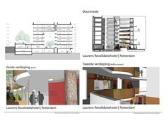 Revalidatiehotel Rotterdam Zuid