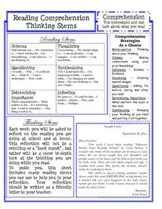 I have the students do this weekly and created a scoring Guide for it! The thinking when reading that is taking place is awesome! The thinking stems hel kids and parents equally! Love it -l. Elliott