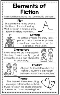 Elements of Fiction Anchor Chart Elements of Fiction l Anchor Charts l Interactive Notebooks l Elements of Fiction Anchor Charts l Grade l Grade l Grade l Plot Structure l Reading Strategies l Reading Lesson Plans Continue Reading → Reading Lesson Plans, Reading Lessons, Writing Lessons, Teaching Writing, Reading Strategies, Reading Skills, Reading Comprehension, Reading Genres, Teaching Literature