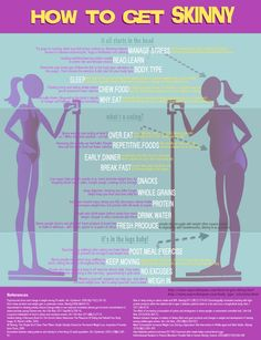 A great site! Teaches you how to get healthy for YOUR BODY TYPE and not someone elses!