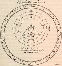 The planetary model, conceived by Tycho around 1583, 40 years after Copernicus's book, was an unconvincing attempt to reintroduce geocentrism in the Copernican planetary system.