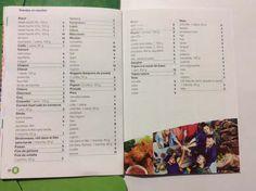 listes aliments en sp | Lili et ses repas ww Weigt Watchers, Nutrition, Menu, Desserts, List Of Foods, Skinny Kitchen, Dairy, Poultry, Healthy Recipes