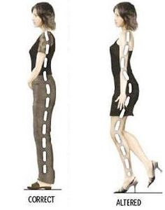 Walk with an upright posture that is comfortable, balanced and distributes weight evenly