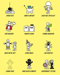 How to become a super hero.
