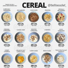 Tag a cereal lover, hit save and stay informed on the calorie & sugar quantities… - Health & Nutrition Facts Food Calories List, Food Calorie Chart, 2000 Calories, Fast Healthy Meals, Healthy Eating, Healthy Recipes, Healthy Weight, Mexican Food Recipes, Eating Clean