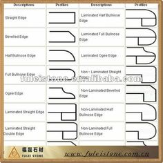 kitchen cabinet section. Countertop Detail Drawing cabinet sections drawing  Google Search AutoCAD Drawings