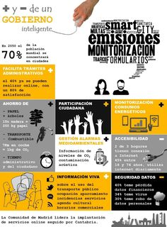 Smart City: por un gobierno inteligente #infografia