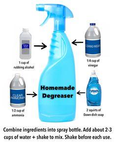 ('Homemade Degreaser Recipe...!')