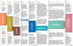 Glossaire de la Data pour le Programmatique Marketing selon l'IAB France