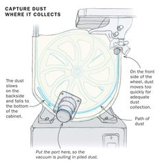 Q:I'd like to add a dust-collection port to the door covering the lower wheel of my bandsaw.Tom McGreevy, North Plains, ORA:Put the […] Diy Bandsaw, Woodworking Bandsaw, Woodworking Images, Bandsaw Projects, Fine Woodworking, Woodworking Projects, Workshop Layout, Workshop Ideas, Garage Workshop