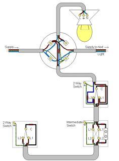 ce3266a9eb8827457e14e83355ef09e6--attic-conversion-change-  Single Pole Switches And Plug Wiring Diagram on
