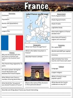 FREE France worksheet - this worksheet contains 28 questions, a map to label, and a short response for students to share something they found interesting about France. The worksheet was designed to go along with a presentation that can be found here: France, but it can also be used separately.