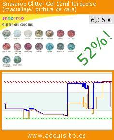 Snazaroo Glitter Gel 12ml Turquoise (maquillaje/ pintura de cara) (Juguete). Baja 52%! Precio actual 6,06 €, el precio anterior fue de 12,69 €. https://www.adquisitio.es/snazaroo/glitter-gel-12ml