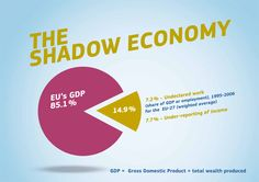 infographics03_en Gross Domestic Product, Wealth, How To Get, Europe, Finance