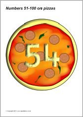 Numbers 51-100 on pizzas (SB11134) - SparkleBox